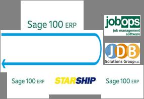 Sage 100 ERP Manufacturing Webinar JobOps3