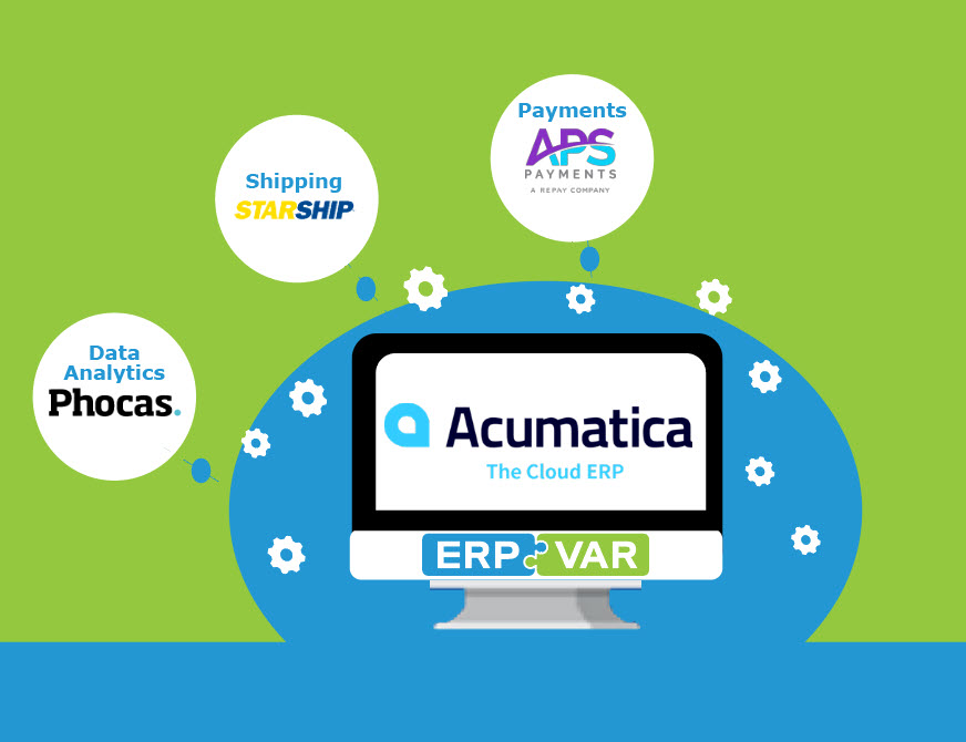 Acumatica Data Analytics Shipping and Payments