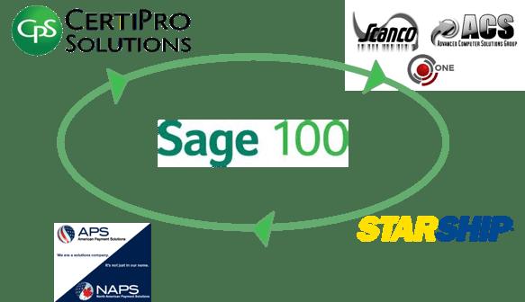 Sage 100 Inventory Multi-bin.png