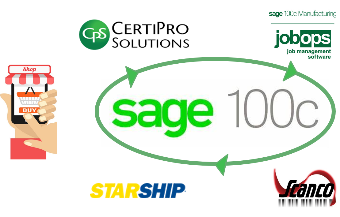 Sage 100 eCommerce Manufacturing 1.png