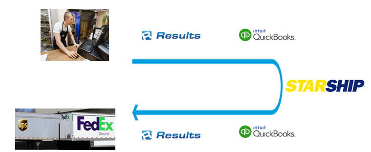 QuickBooks_CRM_Results_Workflow-1.png