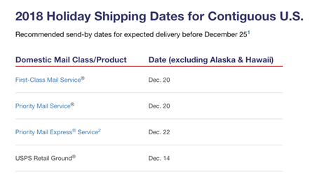 USPS Holiday Deadlines